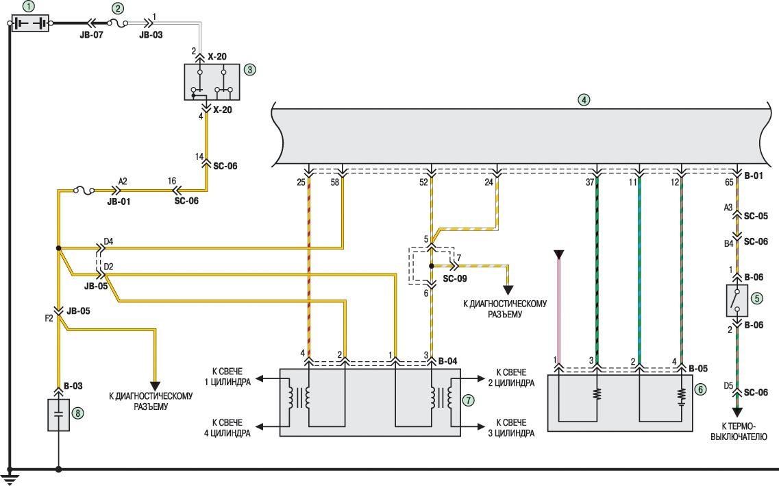 1 - аккумуляторная батарея; 2 - предохранитель IG1 (20 A); 3 - выключатель (замок) зажигания; 4 - электронный блок...