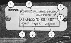 Идентификационная табличка