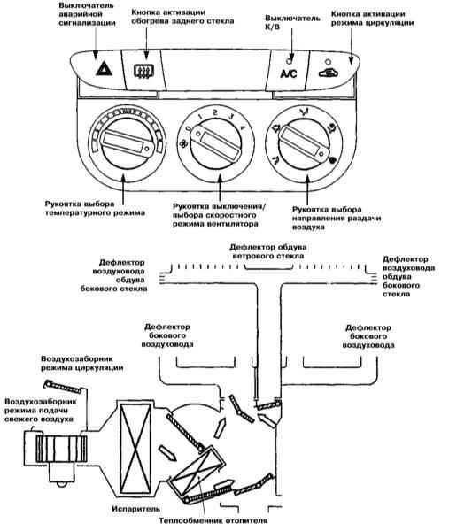систем отопления и