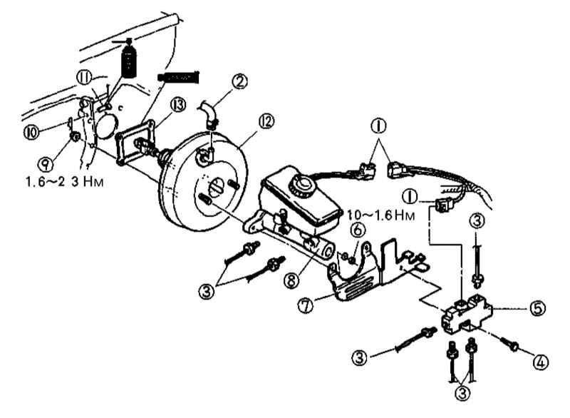 Регулировка привода стояночного тормоза 94