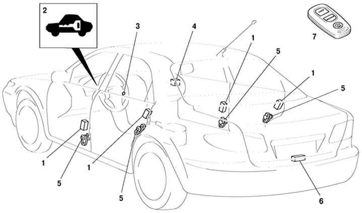 Система автоматического открывание дверей автомобиля