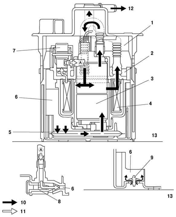 Схема ниссан патрол мазда 3 1 эксплуатация двигатель двигатель z6 трансмиссия ходовая Схема проезда например...