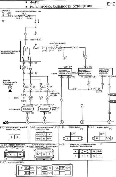 Фары.  Регулировка дальности освещения Mazda 323.