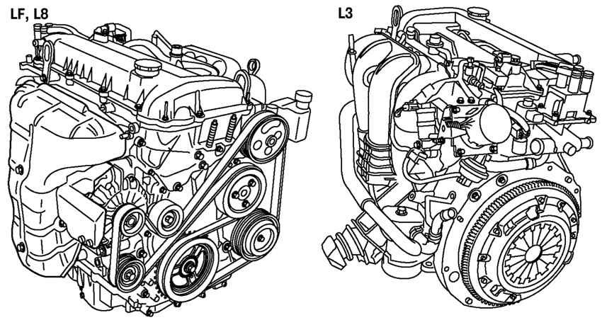 автомобиля Mazda 6