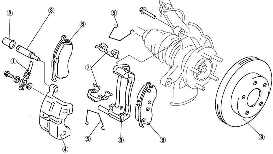 Замена передних колодок мазда 3 своими руками