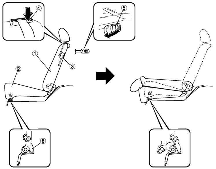 """Схема складывания сидений ( """"хетчбек """"): 1 - спинка заднего сиденья; 2 - подушка заднего сиденья; 3 - защелка спинки..."""