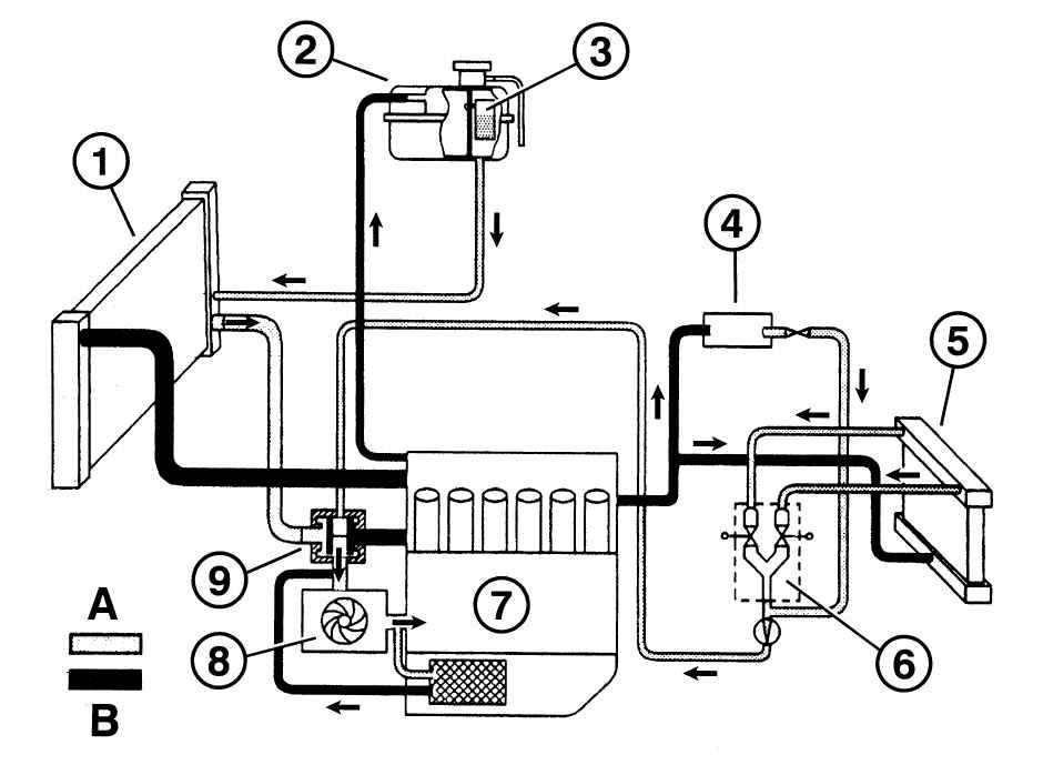 При этом температура охлаждающей жидкости снижается до 90, С, уменьшается склонность двигателя к.