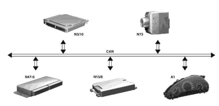 Мерседес-Бенц 203  Элементы электронного управления и