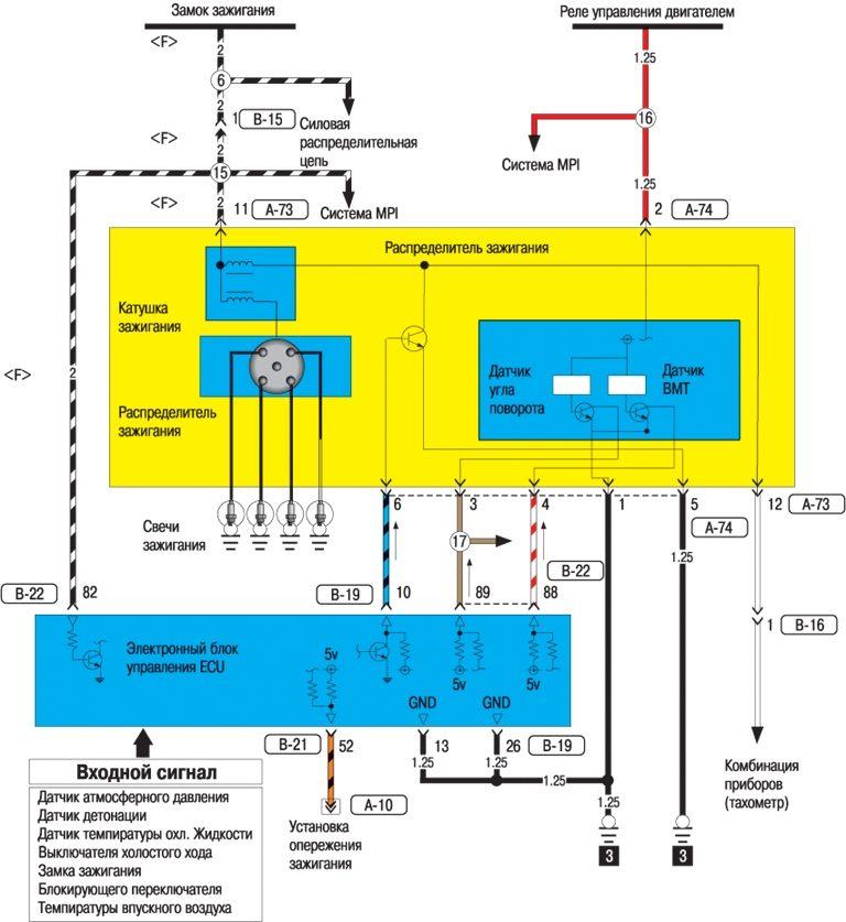 Электрическая схема проводки автомобиля Ауди 80 Audi 80.  Руководство по ремонту, инструкция по эксплуатации.