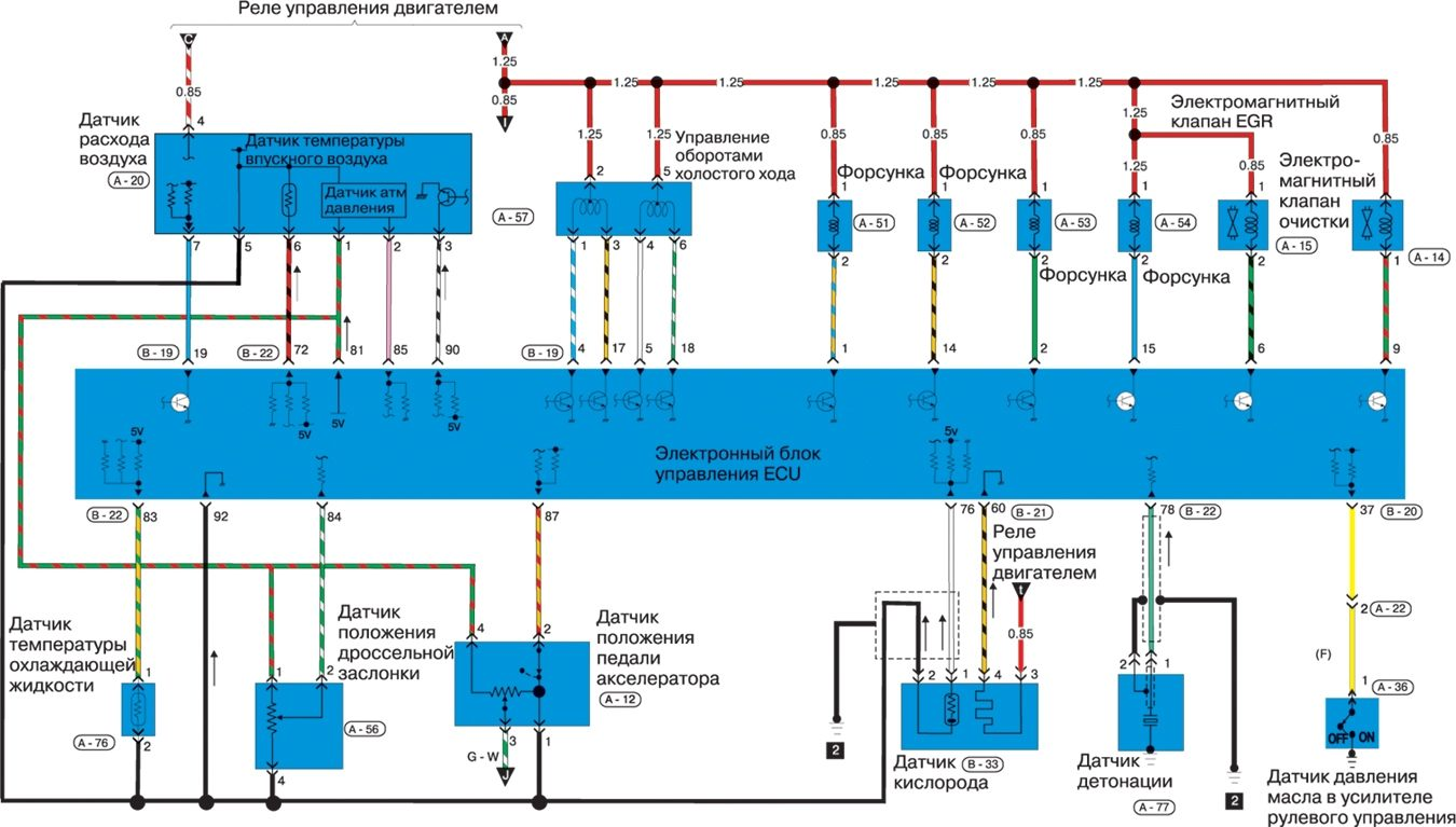 Схема системы запуска на Митсубиси Каризма.