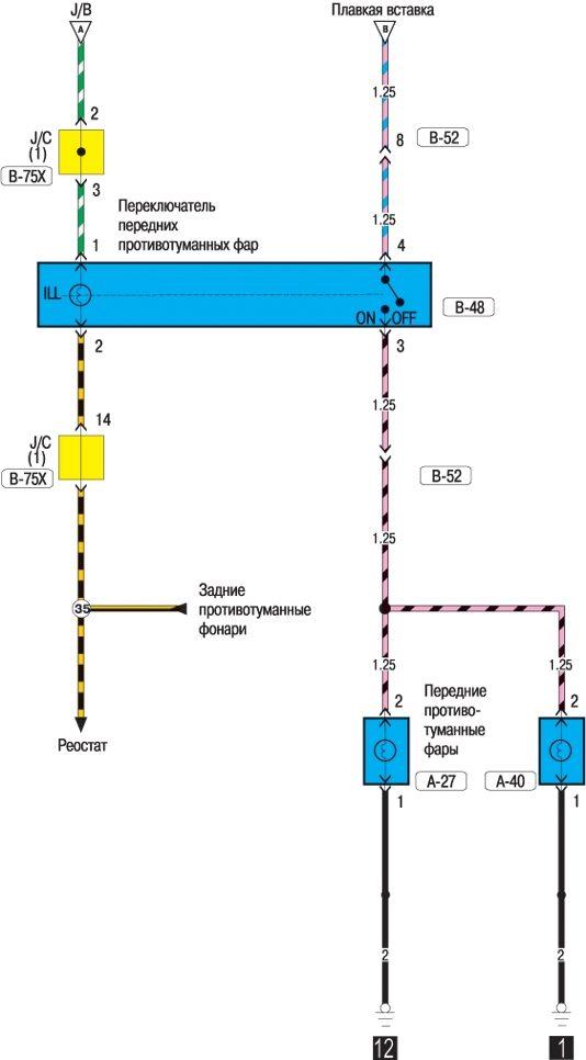 Задние противотуманные фонари - схема на Митсубиси Каризма.