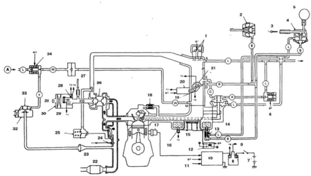 Электронная система управления работой двигателя.