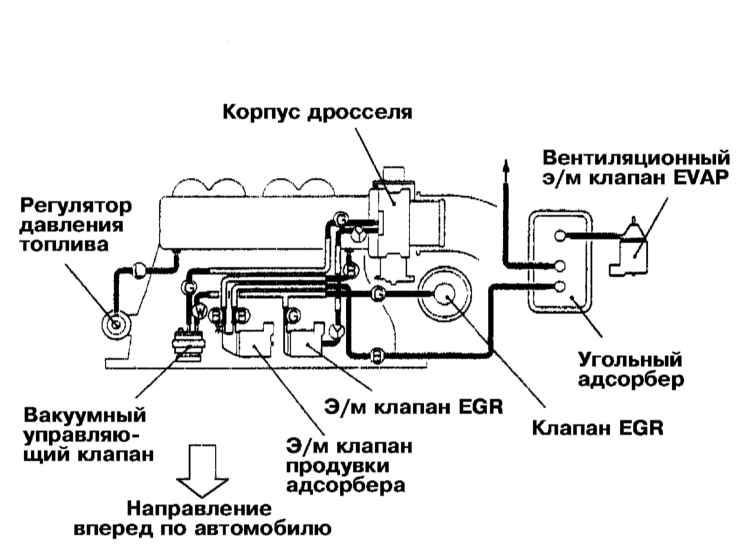 схема митсубиси двигателя галант
