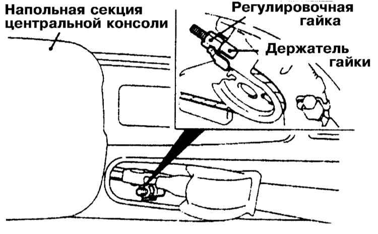 Регулировка троса ручного тормоза митсубиси Ремонт гидроусилителя руля хонда цивик