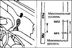 Операции в моторном отсеке