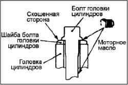 Снятие и установка головки блока цилиндров (4G64, 4G69)