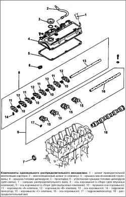 Снятие, проверка и установка распределительного механизма