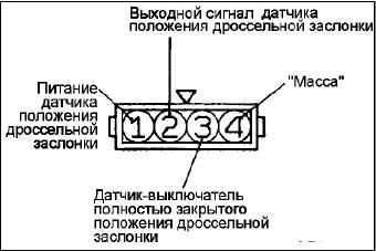 Фото №12 - 2110 датчик положения дроссельной заслонки признаки неисправности