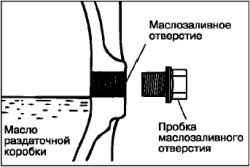 Проверка уровня масла в раздаточной коробке (4WD)