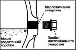 Замена масла в раздаточной коробке (4WD)