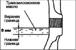Замена масла в дифференциале переднего и заднего моста