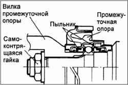 Разборка и сборка карданного вала