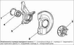 Разборка и сборка ступицы переднего колеса в сборе