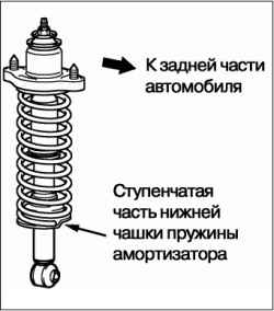 Снятие и установка амортизатора в сборе
