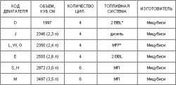 1.44. Идентификационные номера и информационные таблички