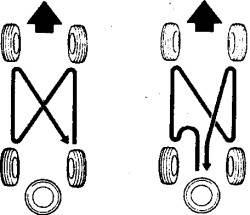 2.12. Колеса и шины