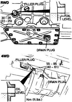 2.14.3. Проверка уровня масла в механической КПП