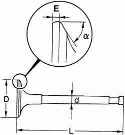 Геометрические размеры клапана
