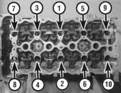 Порядок затяжки болтов головки блока цилиндров