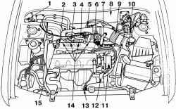 Расположение агрегатов КСУД двигателя SR20DE в моторном отсеке