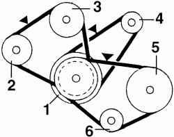 Ремни привода вспомогательного оборудования