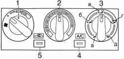 Панель управления вентиляцией, обогревом и кондиционером