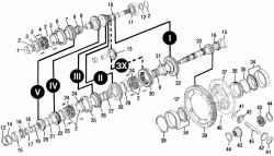 Детали коробки передач, главной передачи и дифференциала