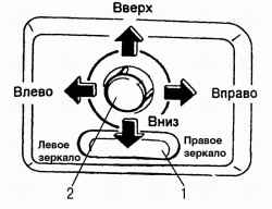Регулятор положения боковых зеркал