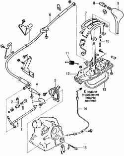 Детали механизма переключения передач