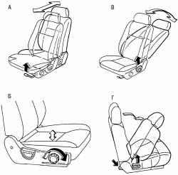 Регулировка передних сидений
