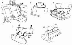 Складывание задних сидений в автомобиле с кузовом хэтчбек
