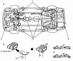 Точки подъема и буксировка автомобиля