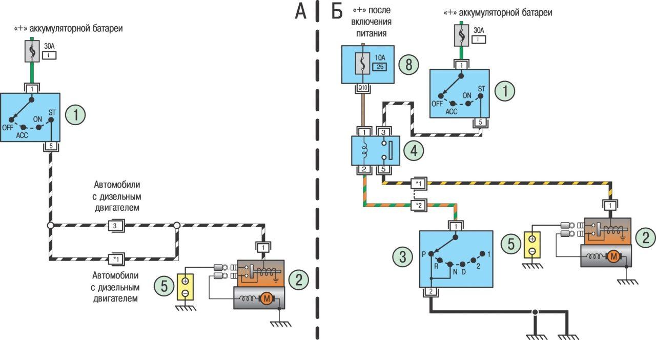 схема подключения сигнализации на ниссан примера р10