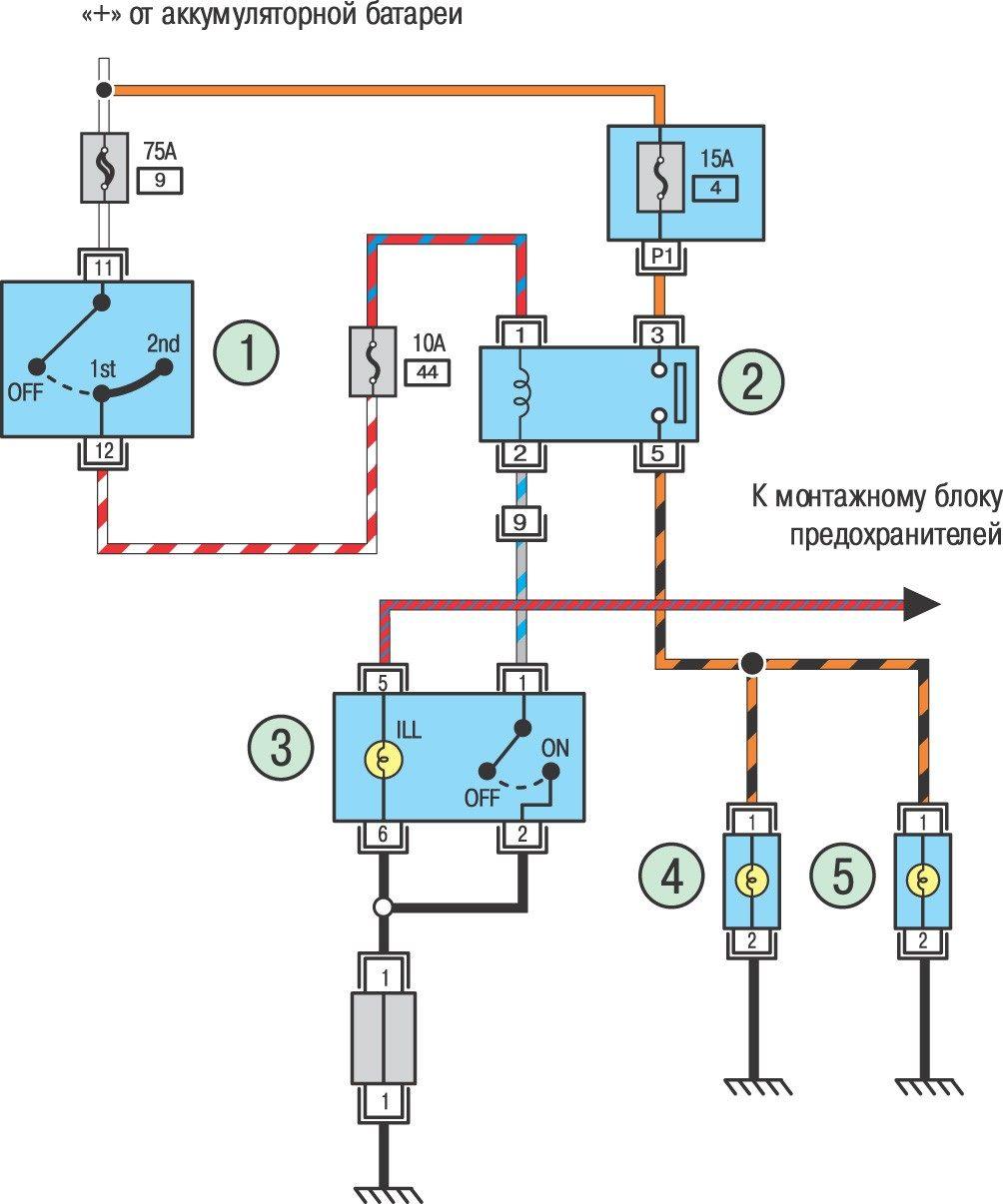 Схема подключить противотуманные фары на приору6