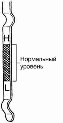 Маслоизмерительный щуп