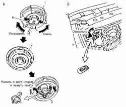 Замена лампы фары (А) и лампы переднего габаритного света (Б)