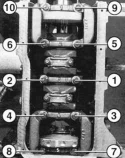 Маркировка и порядок затяжки болтов крепления крышек коренных подшипников коленчатого вала