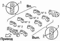 Порядок установки и маркировки крышек корпусов подшипников распределительных валов