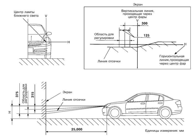 Принципиальная электрическая схема автомобилей ВАЗ-2110 .  12 сен 2009 .