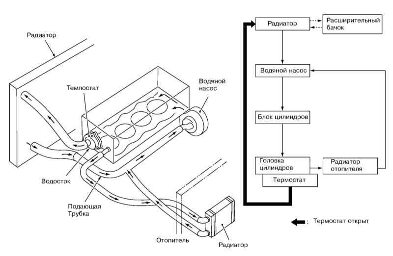 10. Программа создание электронных схем в промышленном оборудовании схема системы охлаждения двигателя ваз2107.